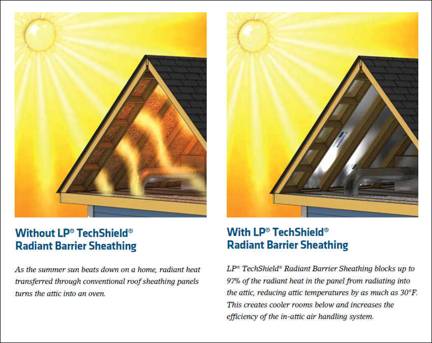 lp-techshield-barrier-comparison